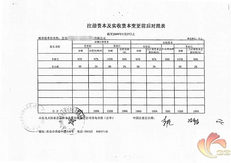 专业代理查询青岛四方区工商局企业档案